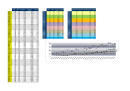 USD/TL EUR/TL TÜFE(Aylık %) TÜFE(Aylık