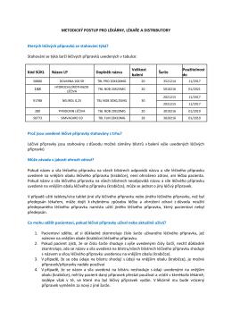Metodický postup pro lekarny, lekare a distrubutory_stahovani ze ZZ