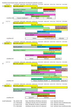 Rozvrh skupin