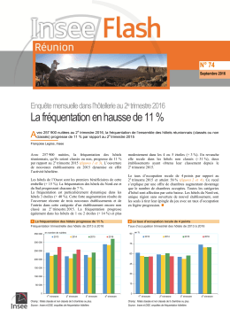 La Réunion-Insee flash n°74-sept.2016