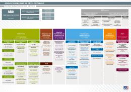 Organization - (PDF - 40 Ko)