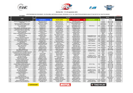 Provisional list of teams competing in the Bol d`Or 2016