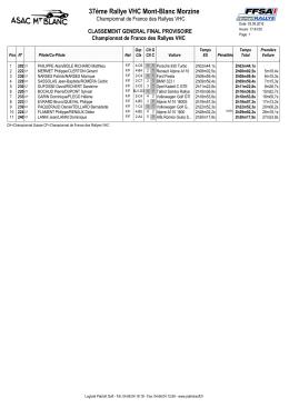 VHC classement général France - Rallye Mont