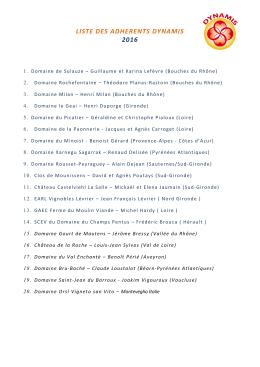 Voir la liste des viticulteurs engagés à la charte Dynamis