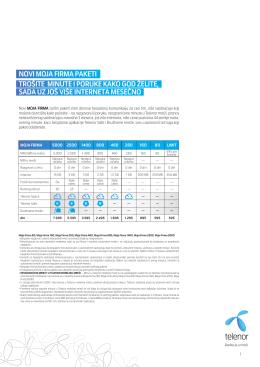 Pogledajte cene i uslove korišćenja biznis tarifnih paketa
