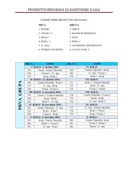 KADETKINJE II LIGA - Raspored utakmica