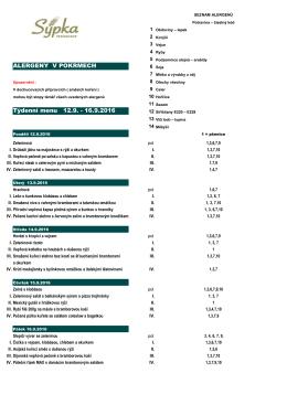 Denní menu alergeny 2