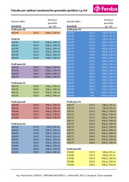 Tabulka pro aplikaci vyvažovacího granulátu (prášku) vg /ml