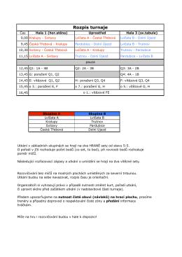 Rozpis turnaje