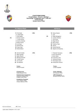 FC Viktoria Plzeň AS Roma