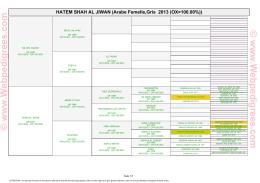 (Arabe Femelle,Gris 2013 (OX=100.00%))