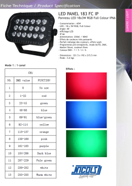 led panel 183 fc ip