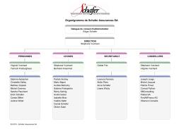 Organigramme de Schafer Assurances SA