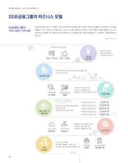 DGB금융그룹의 비즈니스 모델 - w-page