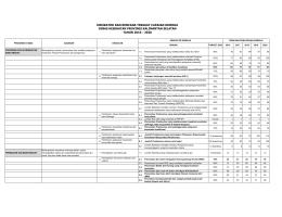 lampiran 1 - Dinas Kesehatan Pemerintah Provinsi Kalimantan