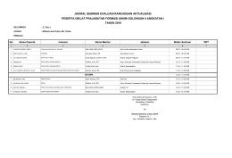 kelompok II - BKPP Kabupaten Aceh Besar