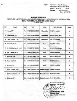 Lampiran - Keputusan Kepala Dinas Pendidikan Kabupaten Aceh