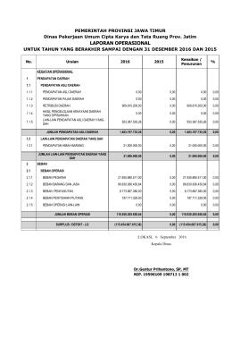 laporan operasional - dinas pekerjaan umum cipta karya dan tata