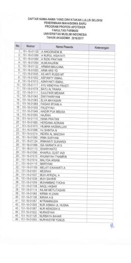 daftar nama-nama yang dinyatakan lulus seleksi