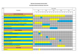 (RPK) Tahun 2016 - Poltekkes Denpasar