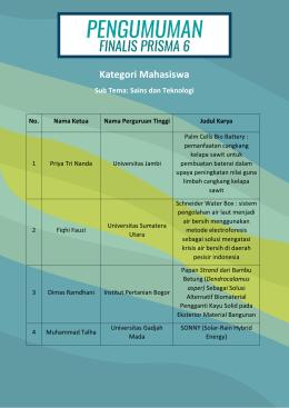 Kategori Mahasiswa - Universitas Brawijaya