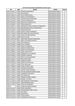 Daftar NIM dan Kelas KOMUNIKASI MASSA 2016