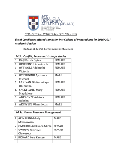 COLLEGE OF POSTGRADUATE STUDIES List of Candidates