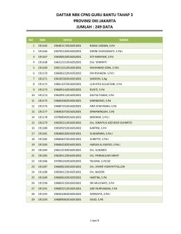 Daftar NRK Guru Bantu Penyerahan SK CPNS Tahap 3