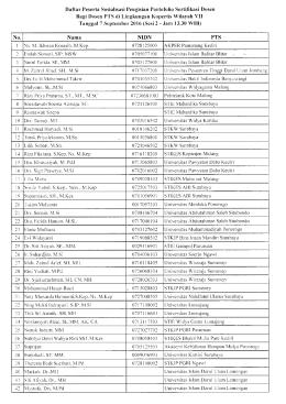 Daftar Nama Peserta Sesi II