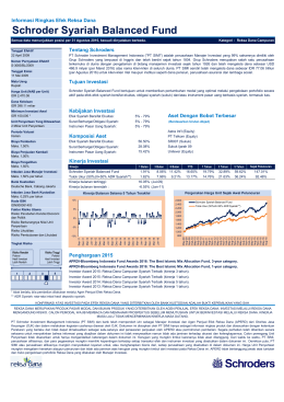 Schroder Syariah Balanced Fund