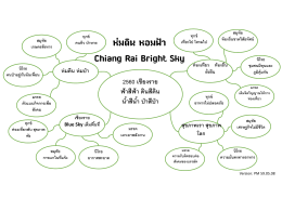 Mindmap CR Bright Sky
