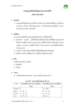 มาตรฐานผลิตภัณฑ  อุตสาหกรรมกาแฟคั่ว (มอก. 522-2527)
