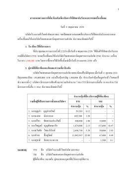 รายการเกี่ยวโยง TTI ขายปั้มลมให้ TSI