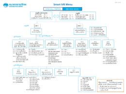 Smart IVR Menu - ธนาคารกรุงไทย