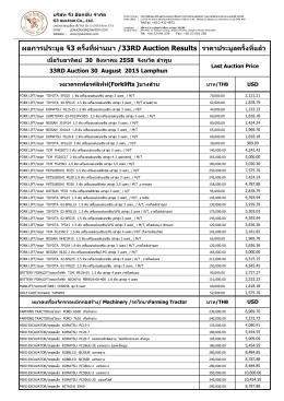 ผลการประมูล จี3 ครั้งที่ผ่านมา /33RD Auction Results ราคาปร