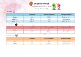ผลการแข่งขันกีฬาสี2558 - วิทยาลัยเทคนิคจันทบุรี