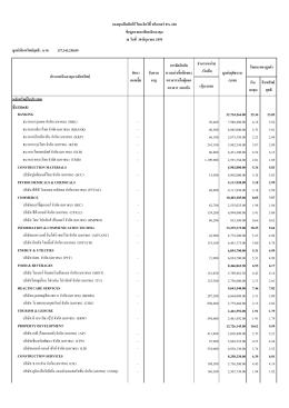 มูลค่าสินทรัพย์สุทธิ : บาท 137343258.09 จํา นวนหน่ว