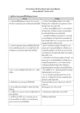 คำถำม คำตอบ - ธนาคารแห่งประเทศไทย