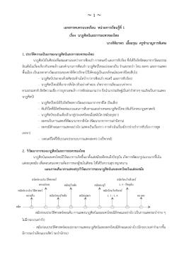 คุณค่าของนาฏศิลป์ และละครไทยต่อสังคม