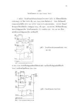 โครงสร้างของขา IO ( Input Output Ports )