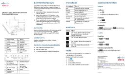 คู่มือใช้งาน Cisco Desktop Collaboration Experience DX650 ฉบับย่อ