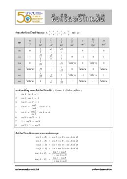 ค่าของฟังก์ชันตรีโกณมิติของมุม 0, π และ 2π มุม ไม