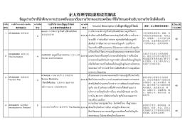 ข้อมูลรายวิชาที่นักศึกษาจากประเทศจีนจะมาเรียนรายวิชาของประเทศไทย ที่