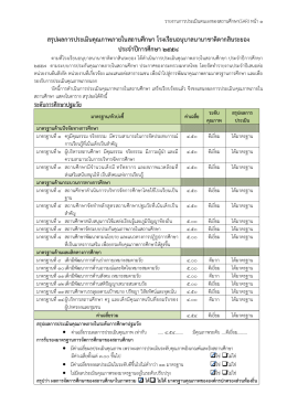ตัวบ่งชี้ที่ - ระบบ การ ประเมิน คุณภาพ ภายใน สถาน ศึกษา