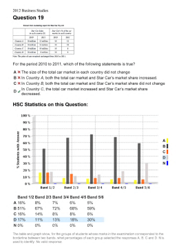 2012 HSC Business Studies Q19
