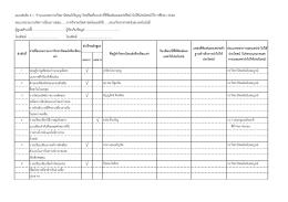 วิทยานิพนธ์ ปี 2548 - ภาควิชาคณิตศาสตร์และสถิติ