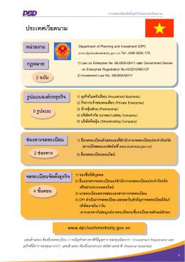 ประเทศเวียดนาม - กรมพัฒนาธุรกิจการค้า