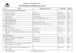 เมษายน 2555 - ศูนย์วิทยบริการ โรงเรียนมหิดลวิทยานุสรณ์