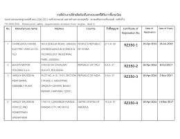 No. Manufacture name Address Country วันที่อนุญาต Certificate of