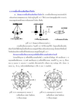 4. การเคลื่อนที่แบบซิมเปิลฮาร์โมนิก 4.1 ลักษณะการเคลื่อนที่แบบซิมเปิลฮาร์
